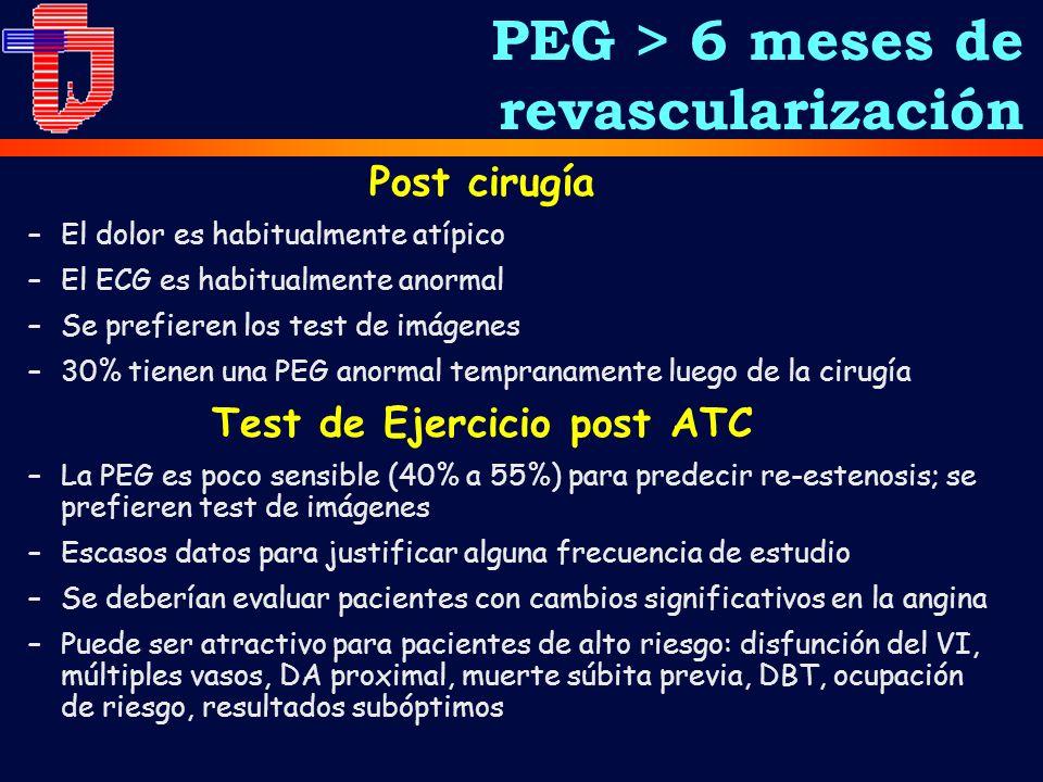 Post cirugía –El dolor es habitualmente atípico –El ECG es habitualmente anormal –Se prefieren los test de imágenes –30% tienen una PEG anormal tempranamente luego de la cirugía Test de Ejercicio post ATC –La PEG es poco sensible (40% a 55%) para predecir re-estenosis; se prefieren test de imágenes –Escasos datos para justificar alguna frecuencia de estudio –Se deberían evaluar pacientes con cambios significativos en la angina –Puede ser atractivo para pacientes de alto riesgo: disfunción del VI, múltiples vasos, DA proximal, muerte súbita previa, DBT, ocupación de riesgo, resultados subóptimos PEG > 6 meses de revascularización