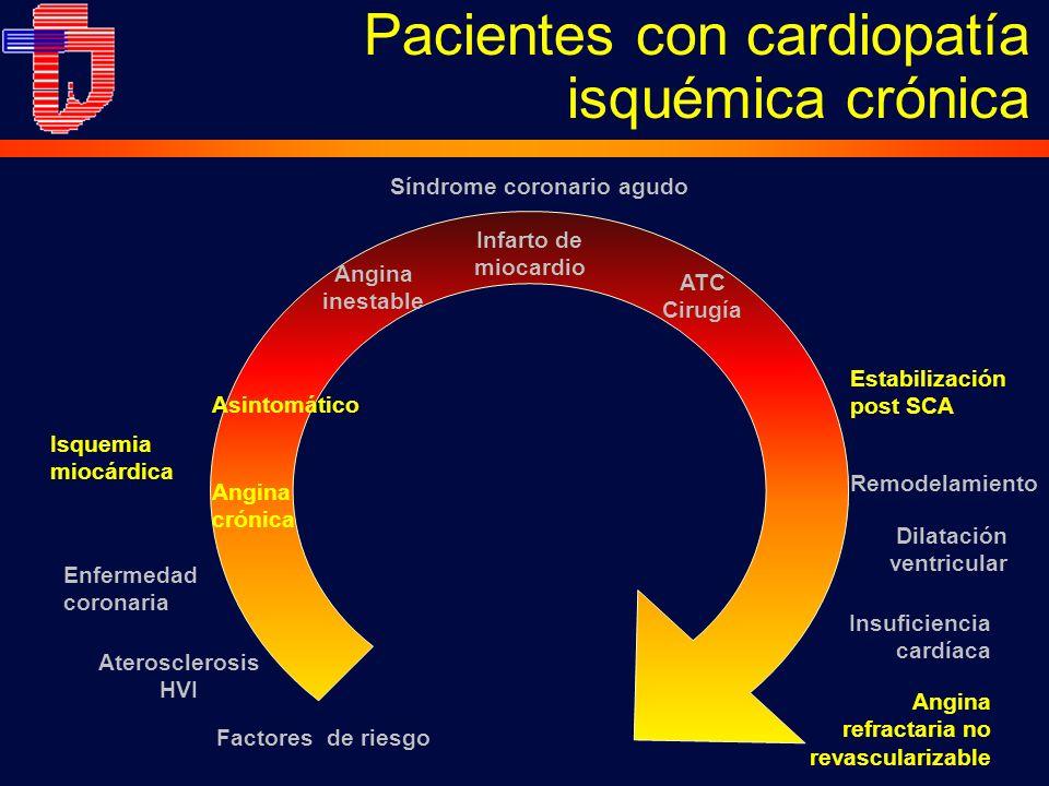Pacientes con cardiopatía isquémica crónica Infarto de miocardio Remodelamiento Dilatación ventricular Insuficiencia cardíaca Síndrome coronario agudo Isquemia miocárdica Enfermedad coronaria Aterosclerosis HVI Factores de riesgo Angina inestable ATC Cirugía Angina crónica Asintomático Angina refractaria no revascularizable Estabilización post SCA