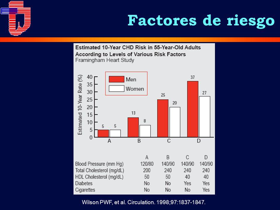 Wilson PWF, et al. Circulation. 1998;97:1837-1847. Factores de riesgo