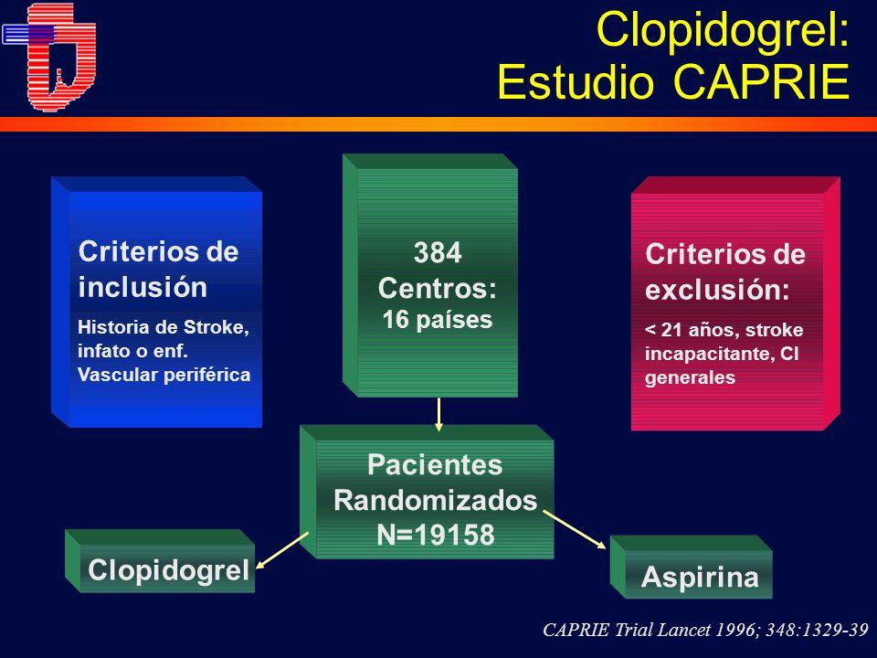 Clopidogrel: Estudio CAPRIE Criterios de inclusión Historia de Stroke, infato o enf. Vascular periférica Criterios de exclusión: < 21 años, stroke inc