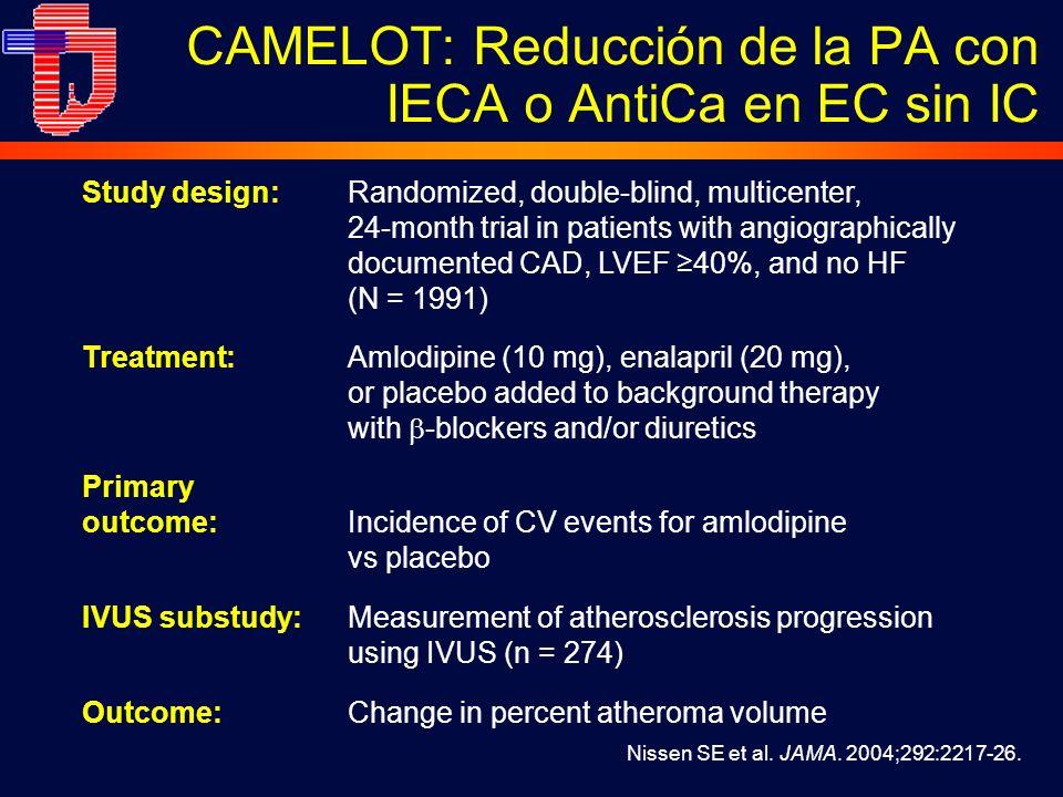 CAMELOT: Reducción de la PA con IECA o AntiCa en EC sin IC Study design:Randomized, double-blind, multicenter, 24-month trial in patients with angiogr