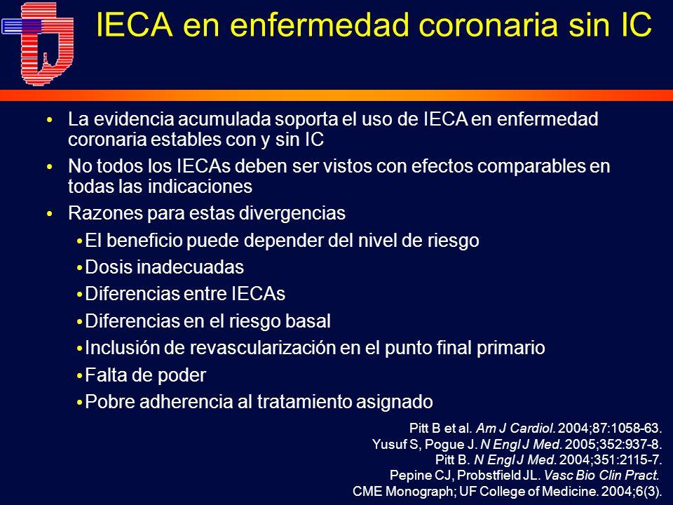 La evidencia acumulada soporta el uso de IECA en enfermedad coronaria estables con y sin IC No todos los IECAs deben ser vistos con efectos comparables en todas las indicaciones Razones para estas divergencias El beneficio puede depender del nivel de riesgo Dosis inadecuadas Diferencias entre IECAs Diferencias en el riesgo basal Inclusión de revascularización en el punto final primario Falta de poder Pobre adherencia al tratamiento asignado IECA en enfermedad coronaria sin IC Pitt B et al.