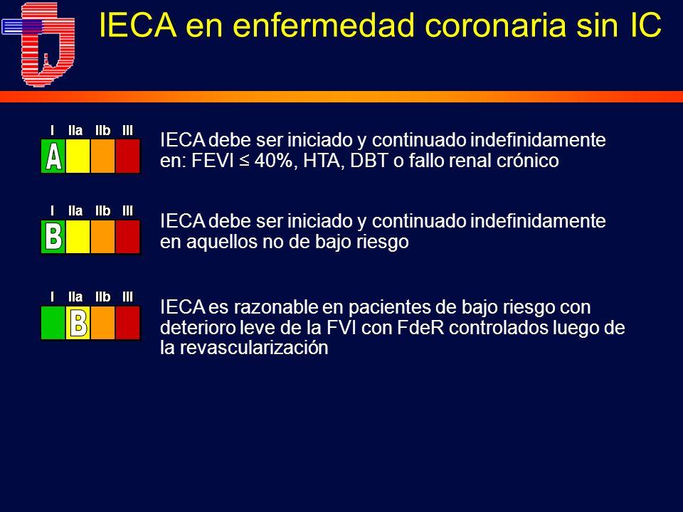 IECA debe ser iniciado y continuado indefinidamente en: FEVI 40%, HTA, DBT o fallo renal crónico IECA en enfermedad coronaria sin IC IECA debe ser iniciado y continuado indefinidamente en aquellos no de bajo riesgo IECA es razonable en pacientes de bajo riesgo con deterioro leve de la FVI con FdeR controlados luego de la revascularización