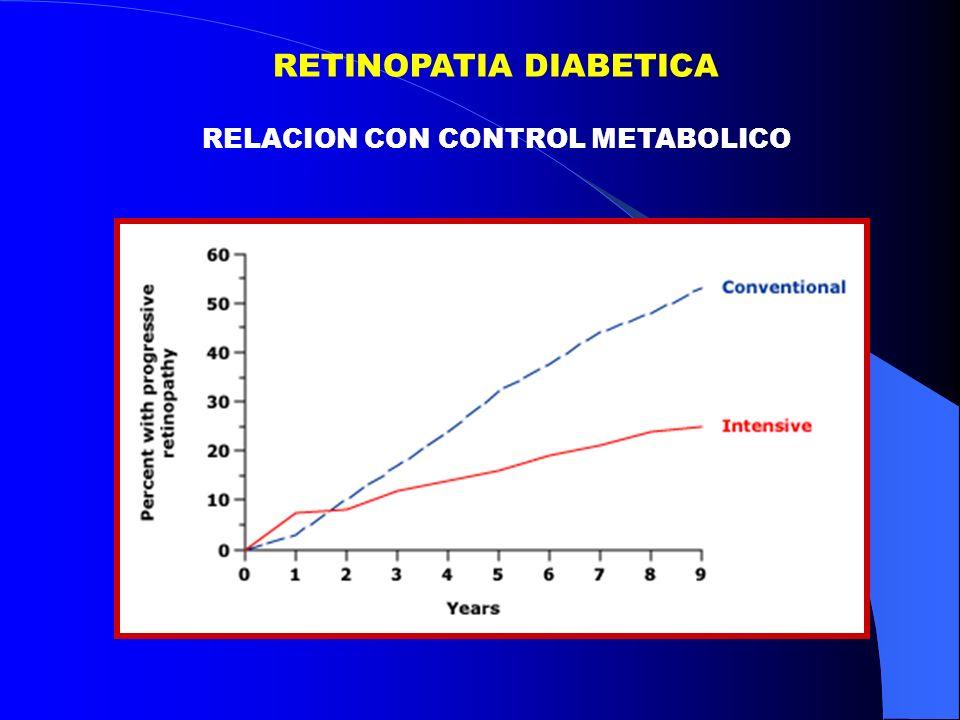 RETINOPATIA DIABETICA RELACION CON CONTROL METABOLICO