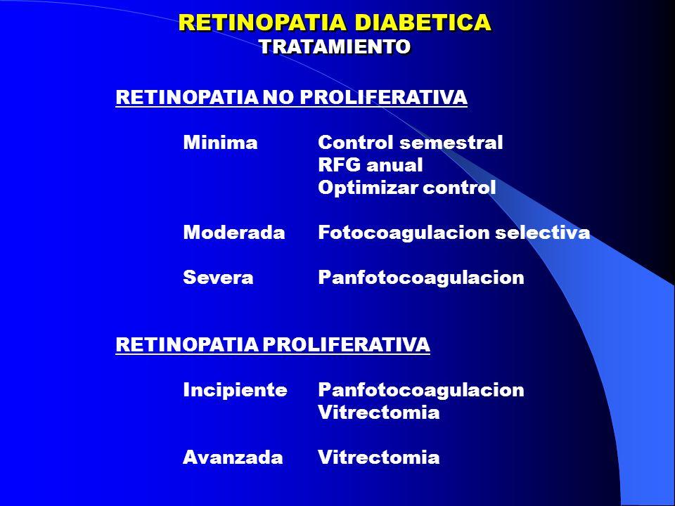 RETINOPATIA DIABETICA TRATAMIENTO RETINOPATIA DIABETICA TRATAMIENTO RETINOPATIA NO PROLIFERATIVA MinimaControl semestral RFG anual Optimizar control ModeradaFotocoagulacion selectiva SeveraPanfotocoagulacion RETINOPATIA PROLIFERATIVA IncipientePanfotocoagulacion Vitrectomia AvanzadaVitrectomia