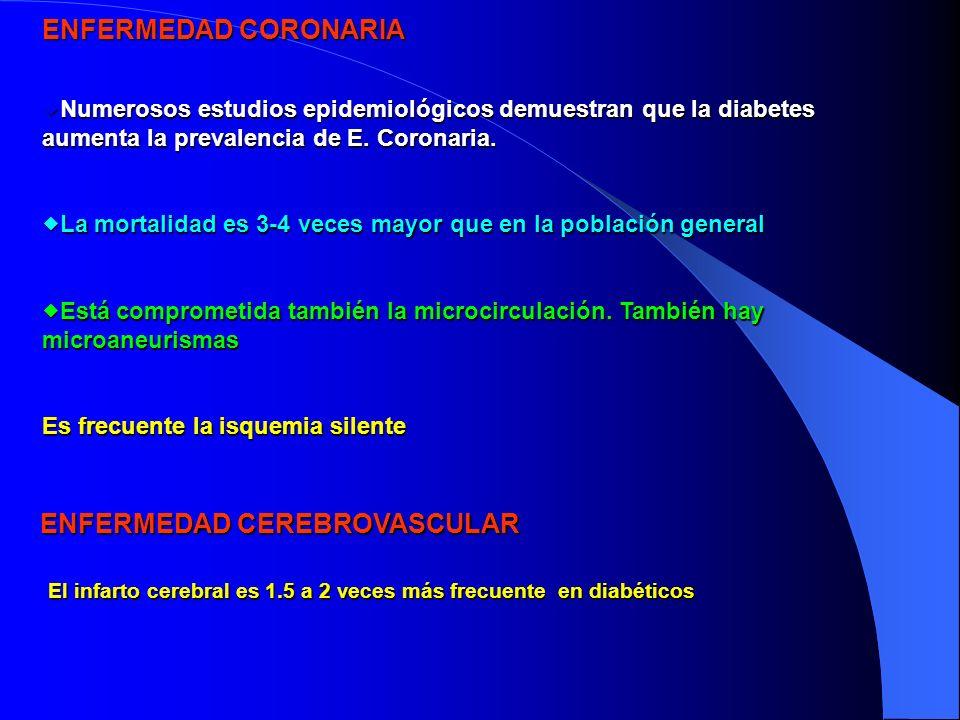 ENFERMEDAD CORONARIA Numerosos estudios epidemiológicos demuestran que la diabetes aumenta la prevalencia de E.