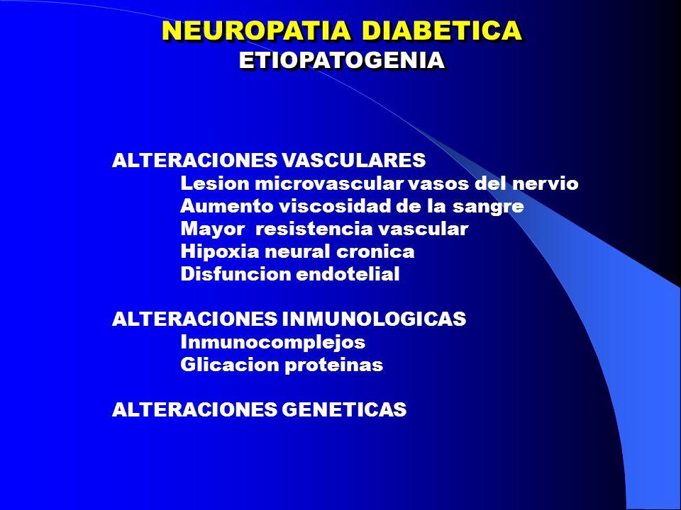 RETINOPATIA DIABETICA FACTORES DE RIESGO RETINOPATIA DIABETICA FACTORES DE RIESGO TIEMPO DE EVOLUCION CONTROL METABOLICO CIGARRILLO EMBARAZO HIPERTENSION ARTERIAL DISLIPEMIA