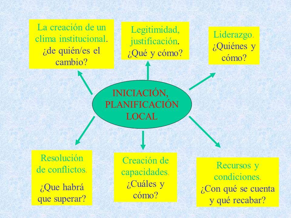 INICIACIÓN, PLANIFICACIÓN LOCAL La creación de un clima institucional.