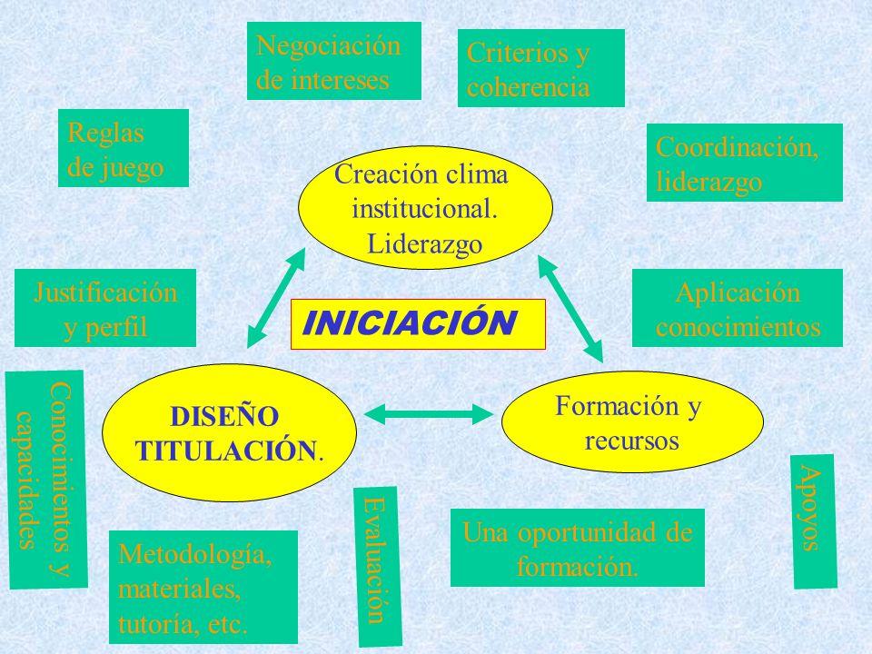 Creación clima institucional.