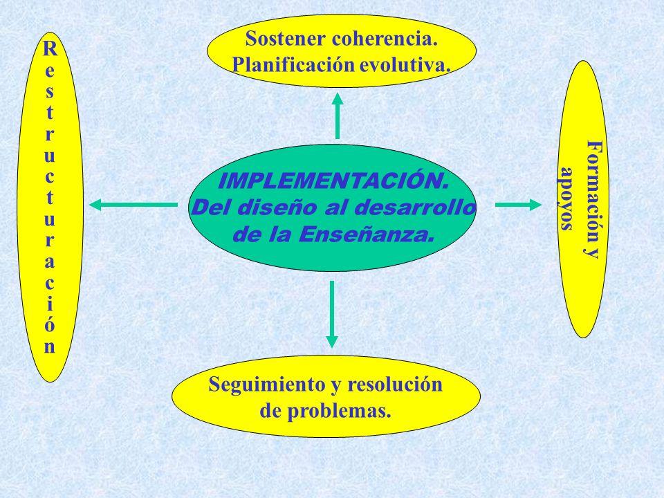 IMPLEMENTACIÓN. Del diseño al desarrollo de la Enseñanza.