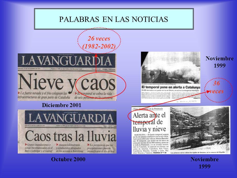26 veces (1982-2002) 36 veces PALABRAS EN LAS NOTICIAS Diciembre 2001 Octubre 2000 Noviembre 1999