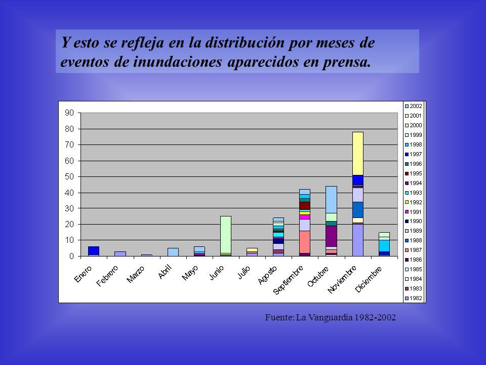 Y esto se refleja en la distribución por meses de eventos de inundaciones aparecidos en prensa.