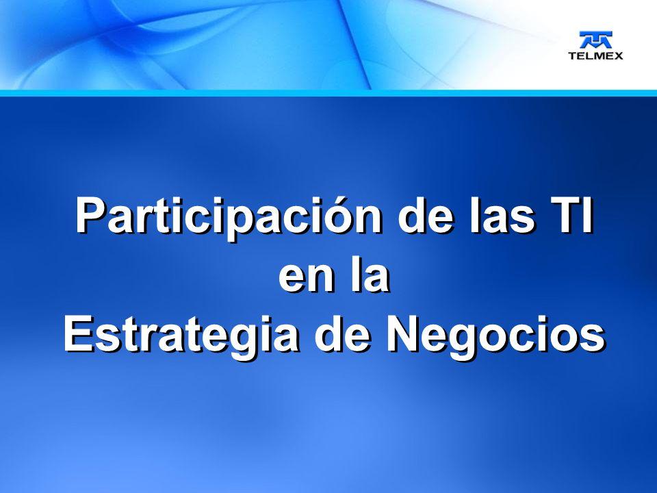 Participación de las TI en la Estrategia de Negocios Participación de las TI en la Estrategia de Negocios
