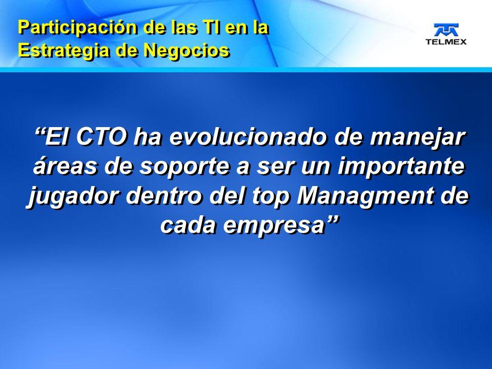 El CTO ha evolucionado de manejar áreas de soporte a ser un importante jugador dentro del top Managment de cada empresa Participación de las TI en la Estrategia de Negocios Participación de las TI en la Estrategia de Negocios