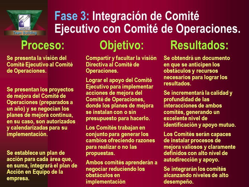 Team Building Fase 3: Integración de Comité Ejecutivo con Comité de Operaciones. Proceso: Se presenta la visión del Comité Ejecutivo al Comité de Oper