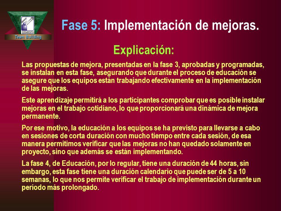Team Building Fase 5: Implementación de mejoras. Explicación: Las propuestas de mejora, presentadas en la fase 3, aprobadas y programadas, se instalan