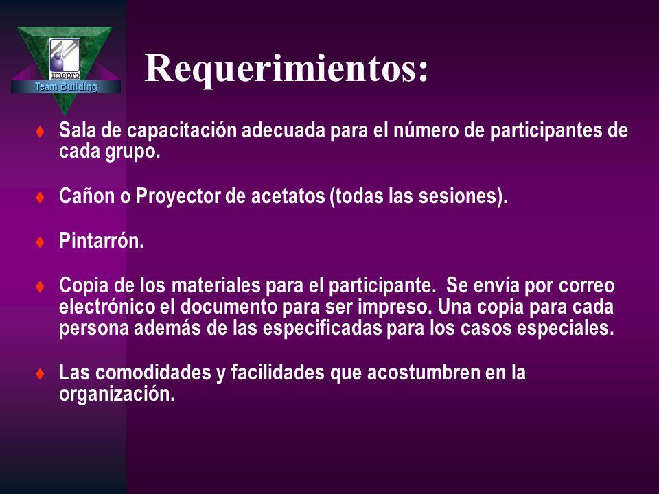 Team Building Requerimientos: t Sala de capacitación adecuada para el número de participantes de cada grupo. t Cañon o Proyector de acetatos (todas la
