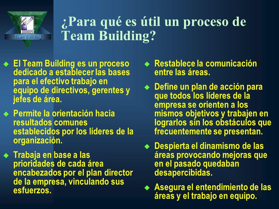 ¿Para qué es útil un proceso de Team Building? u El Team Building es un proceso dedicado a establecer las bases para el efectivo trabajo en equipo de