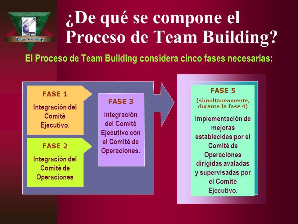 Team Building ¿De qué se compone el Proceso de Team Building? El Proceso de Team Building considera cinco fases necesarias: FASE 1 Integración del Com