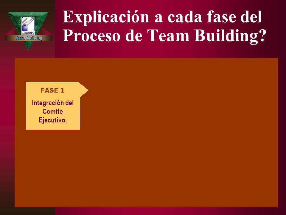 Team Building Explicación a cada fase del Proceso de Team Building? FASE 2 Integración del Comité de Operaciones FASE 3 Integración del Comité Ejecuti