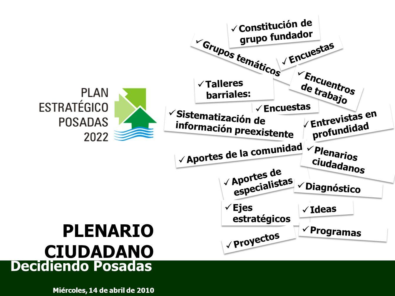 1-Visión / 4-Ejes estratégico /15-Programas / 55- Proyectos