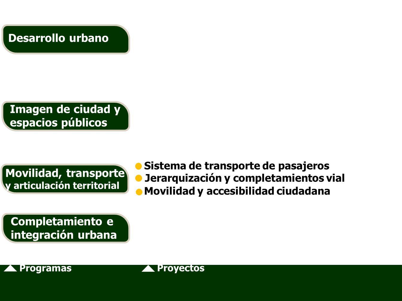 Sistema de transporte de pasajeros Jerarquización y completamientos vial Movilidad y accesibilidad ciudadana Programas Proyectos Desarrollo urbano Imagen de ciudad y espacios públicos Movilidad, transporte y articulación territorial Completamiento e integración urbana