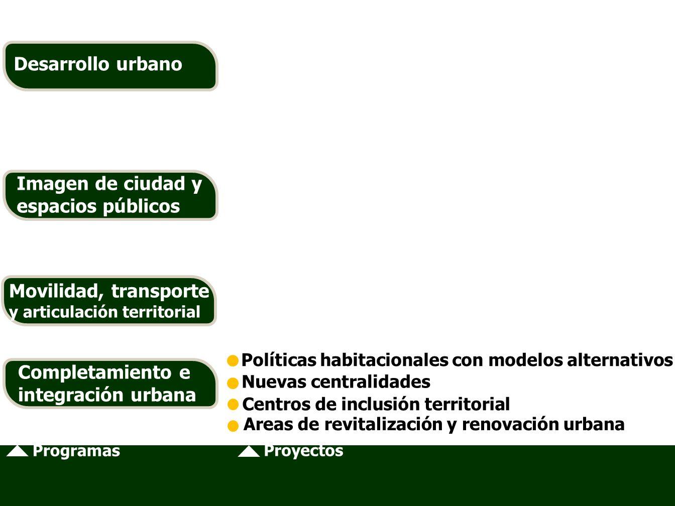 Políticas habitacionales con modelos alternativos Nuevas centralidades Centros de inclusión territorial Areas de revitalización y renovación urbana Programas Proyectos Desarrollo urbano Imagen de ciudad y espacios públicos Movilidad, transporte y articulación territorial Completamiento e integración urbana