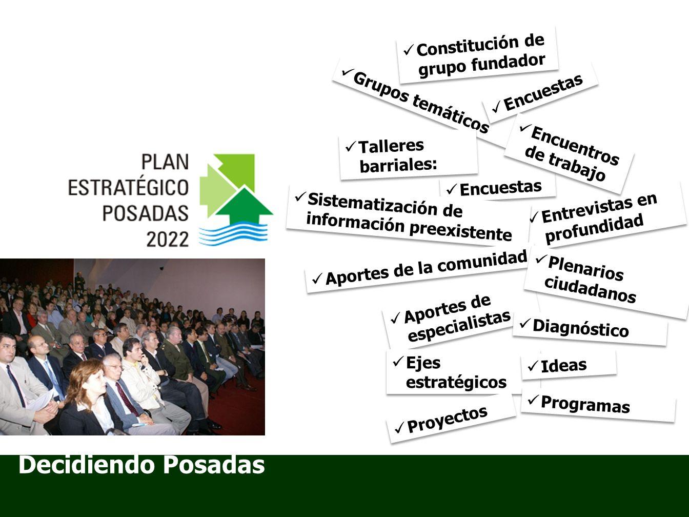 1-Visión / 4-Ejes estratégico /15-Programas / 55- Proyectos POR DONDE EMPEZAR..?