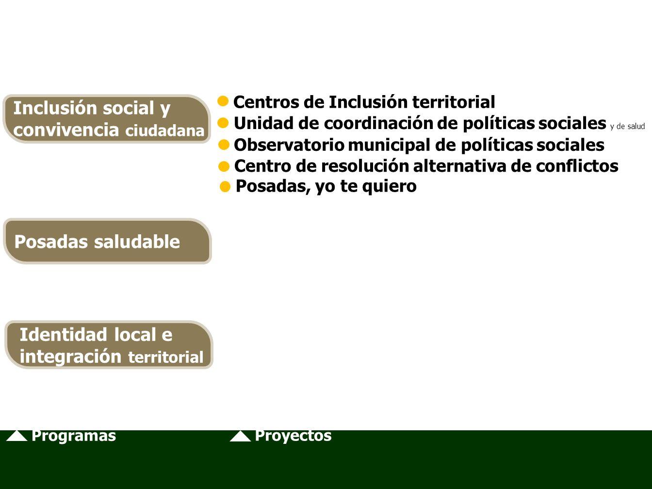 Programas Proyectos Centros de Inclusión territorial Unidad de coordinación de políticas sociales y de salud Observatorio municipal de políticas sociales Centro de resolución alternativa de conflictos Posadas, yo te quiero Inclusión social y convivencia ciudadana Posadas saludable Identidad local e integración territorial