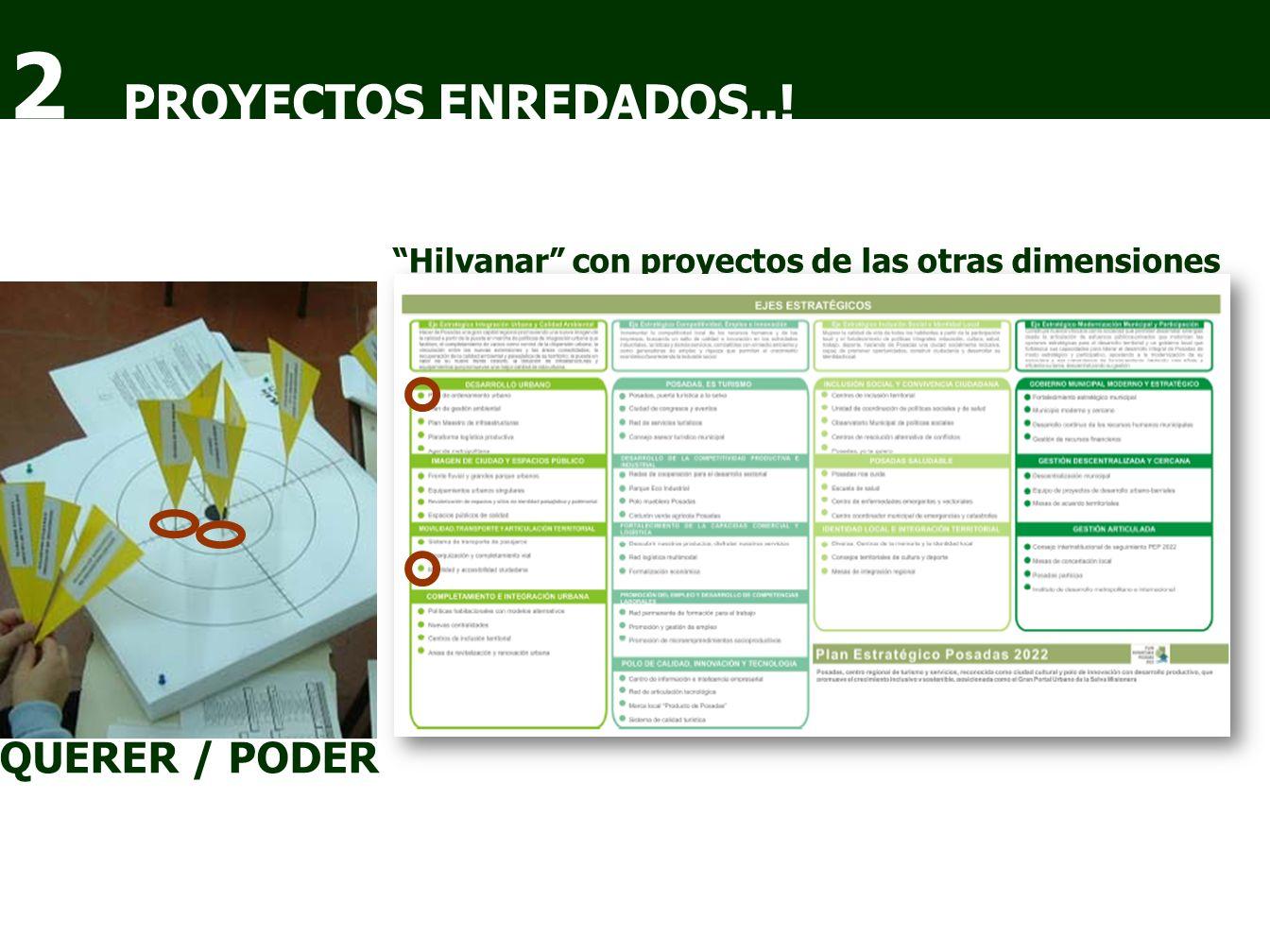PROYECTOS ENREDADOS..! 2 Hilvanar con proyectos de las otras dimensiones QUERER / PODER