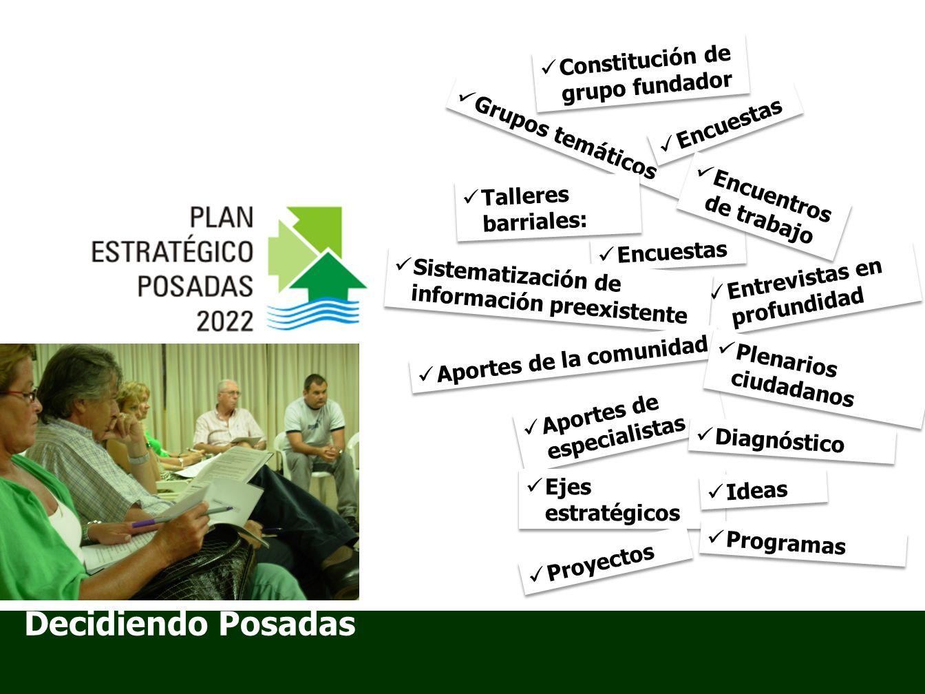 Programas Proyectos Posadas nos cuida Escuela de salud Centro de enfermedades emergentes y vectoriales Centro coordinador de emergencias y catástrofes Inclusión social y convivencia ciudadana Posadas saludable Identidad local e integración territorial