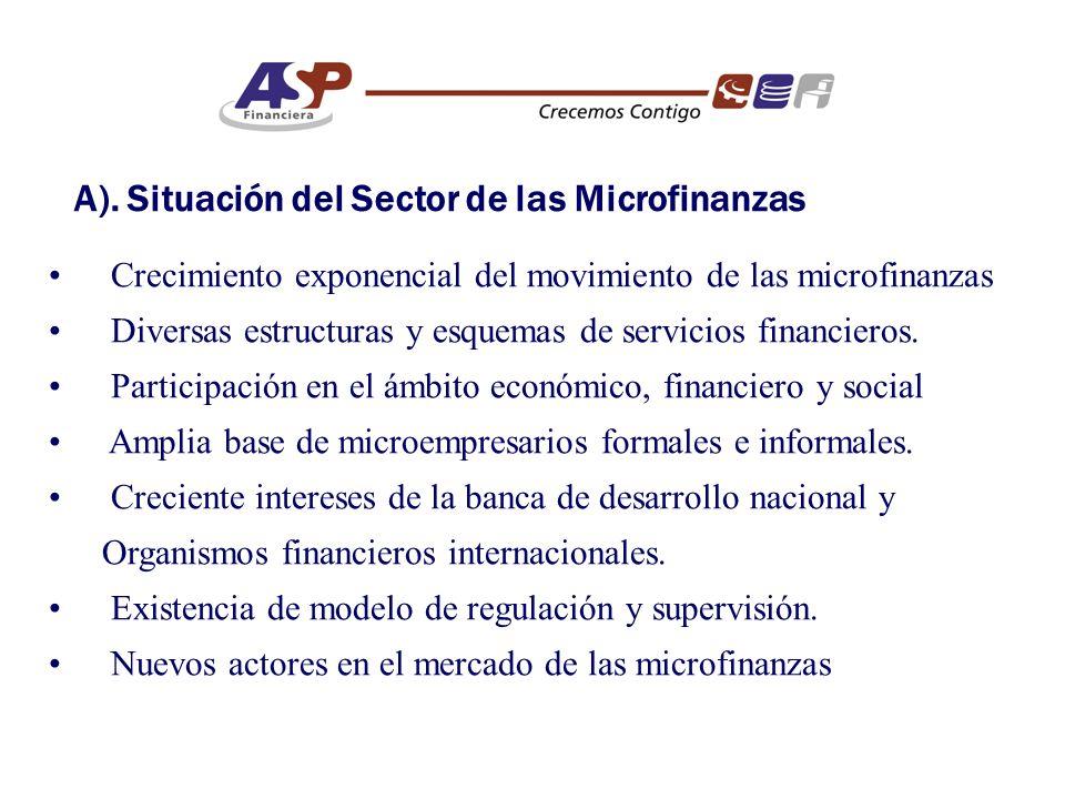 B).Retos del Sector de las Microfinanzas El fortalecimiento de Instituciones Financieras.