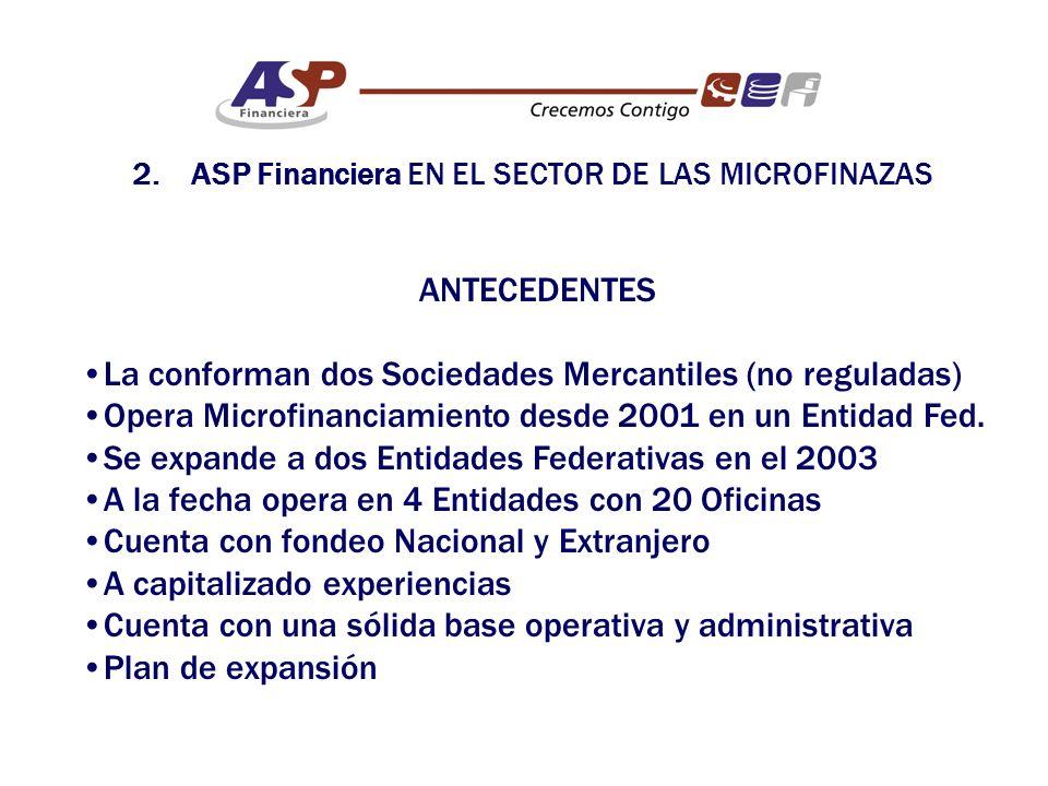 ANTECEDENTES La conforman dos Sociedades Mercantiles (no reguladas) Opera Microfinanciamiento desde 2001 en un Entidad Fed.