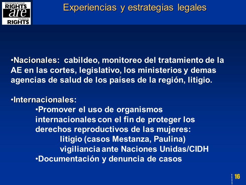 16 NacionalesNacionales: cabildeo, monitoreo del tratamiento de la AE en las cortes, legislativo, los ministerios y demas agencias de salud de los países de la región, litigio.