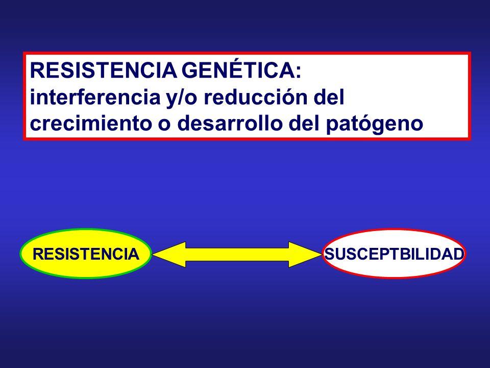 RESISTENCIA GENÉTICA: interferencia y/o reducción del crecimiento o desarrollo del patógeno RESISTENCIASUSCEPTBILIDAD