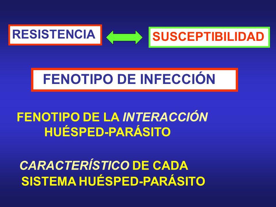RESISTENCIA SUSCEPTIBILIDAD FENOTIPO DE INFECCIÓN FENOTIPO DE LA INTERACCIÓN HUÉSPED-PARÁSITO CARACTERÍSTICO DE CADA SISTEMA HUÉSPED-PARÁSITO