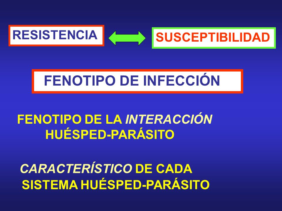 CARACTERIZACIÓN FENOTÍPICA DE DIFERENTES NIVELES DE RESISTENCIA GENÉTICA SISTEMA HUÉSPED-PARÁSITO BIÓTROFOS