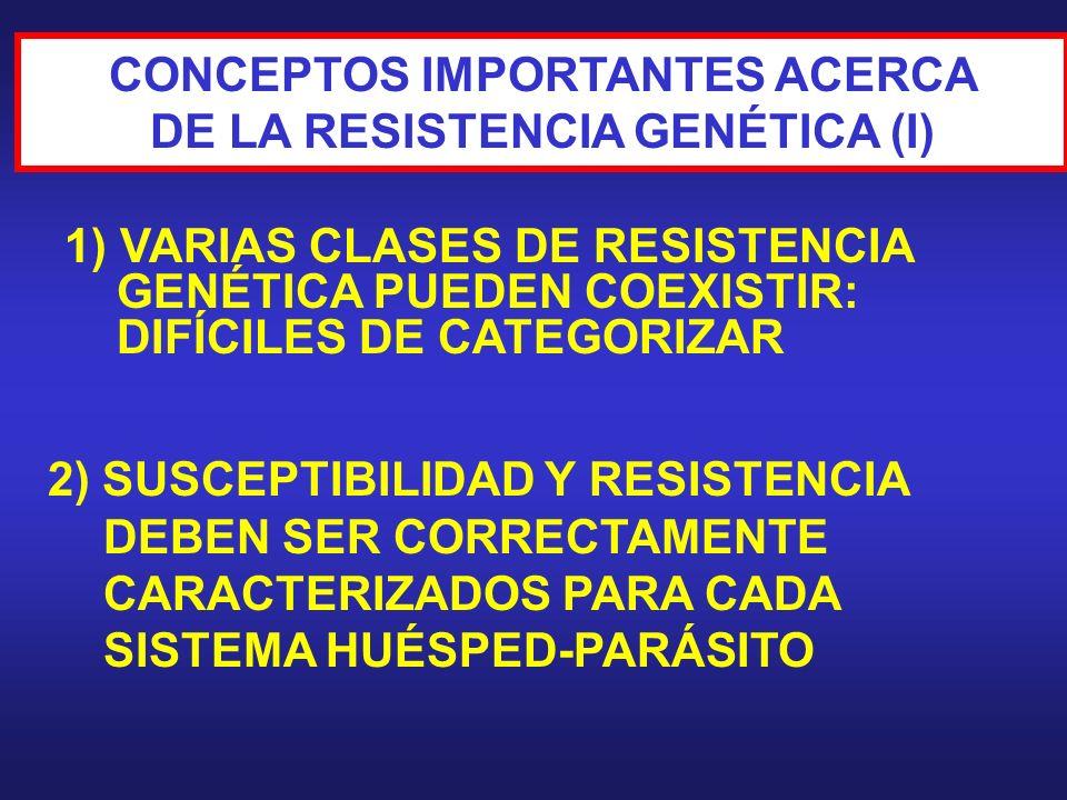 CONCEPTOS IMPORTANTES ACERCA DE LA RESISTENCIA GENÉTICA (I) 2) SUSCEPTIBILIDAD Y RESISTENCIA DEBEN SER CORRECTAMENTE CARACTERIZADOS PARA CADA SISTEMA
