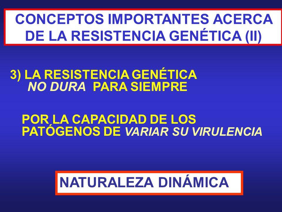 CONCEPTOS IMPORTANTES ACERCA DE LA RESISTENCIA GENÉTICA (II) NATURALEZA DINÁMICA 3) LA RESISTENCIA GENÉTICA NO DURA PARA SIEMPRE POR LA CAPACIDAD DE L