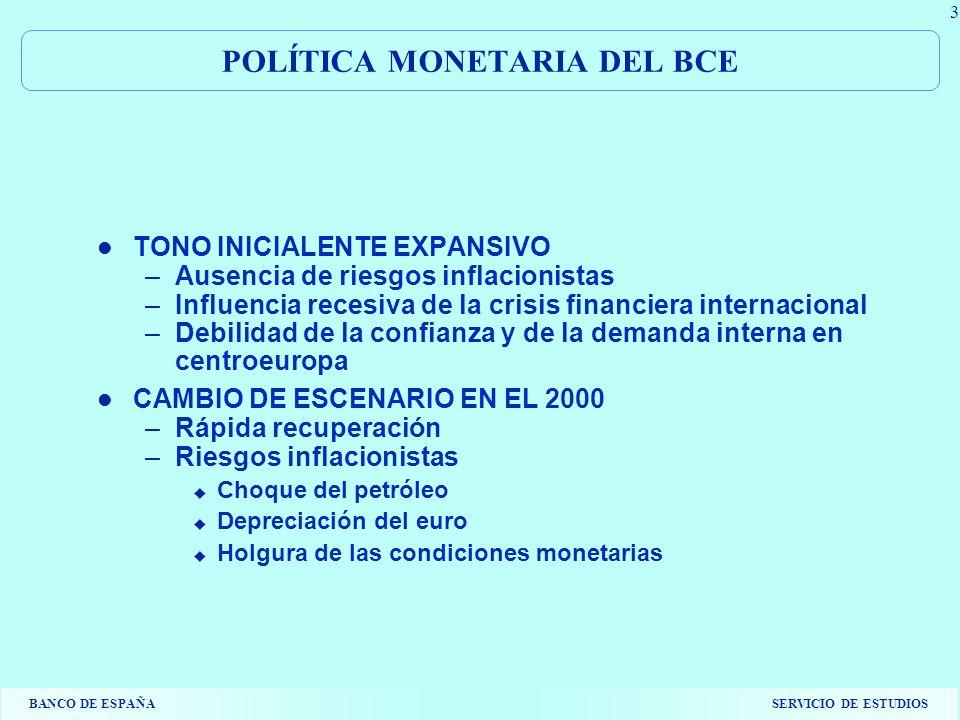 BANCO DE ESPAÑASERVICIO DE ESTUDIOS 14 1 2 3 4 5 6 7 1997199819992000 1 2 3 4 5 6 7 PIB DEMANDA NACIONAL % PRINCIPALES AGREGADOS MACROECONÓMICOS
