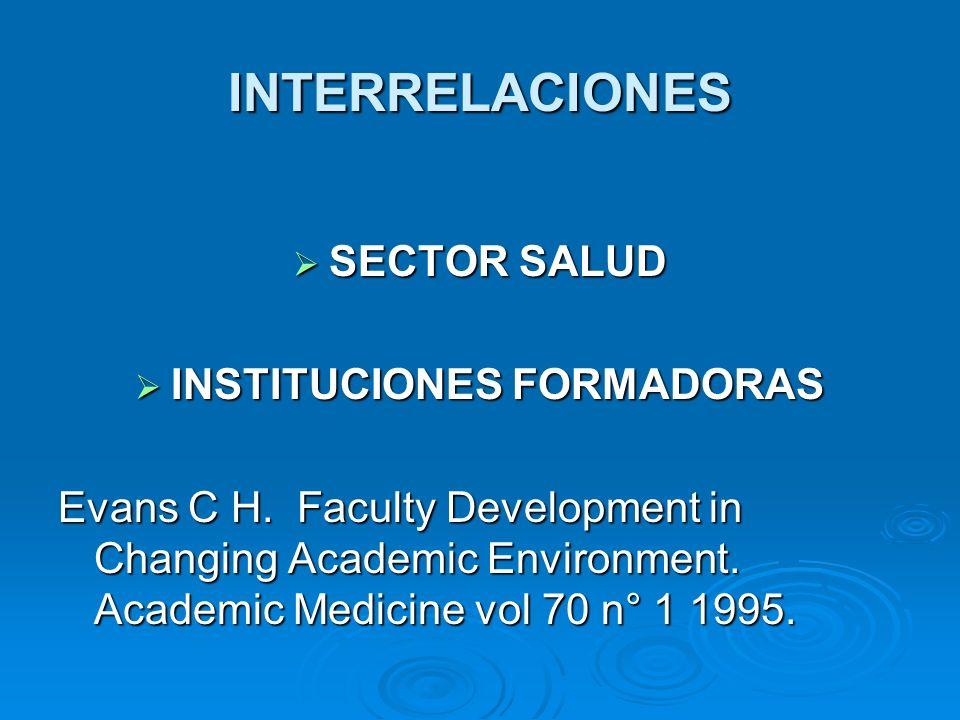 INTERRELACIONES SECTOR SALUD SECTOR SALUD INSTITUCIONES FORMADORAS INSTITUCIONES FORMADORAS Evans C H.