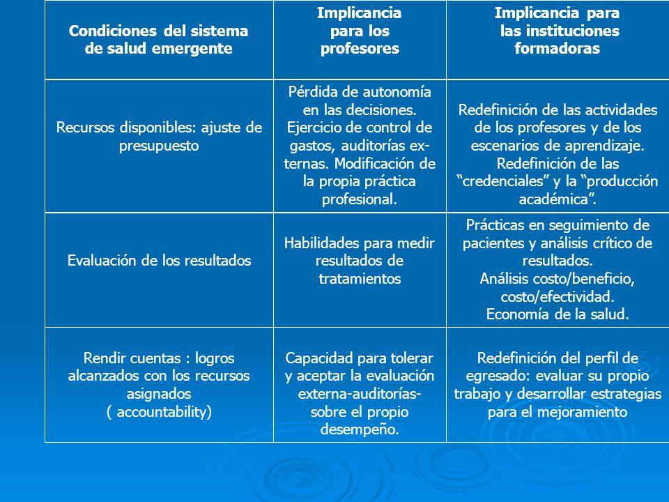 Condiciones del sistema de salud emergente Implicancia para los profesores Implicancia para las instituciones formadoras Recursos disponibles: ajuste de presupuesto Pérdida de autonomía en las decisiones.
