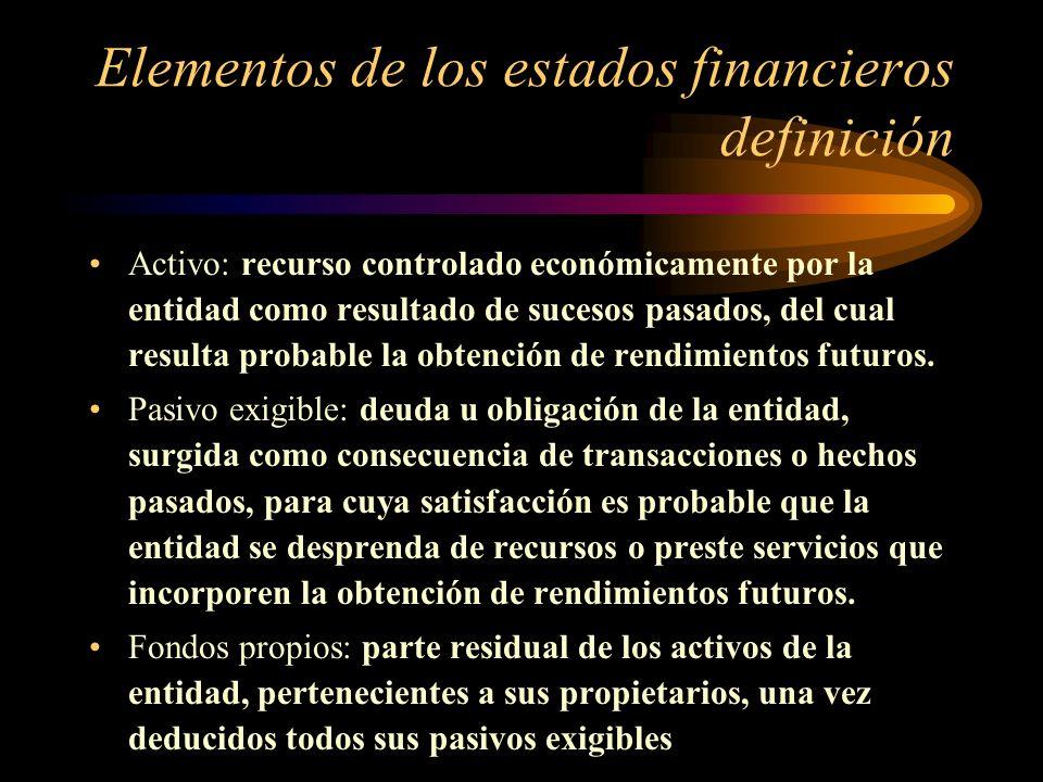 Elementos de los estados financieros definición Activo: recurso controlado económicamente por la entidad como resultado de sucesos pasados, del cual resulta probable la obtención de rendimientos futuros.