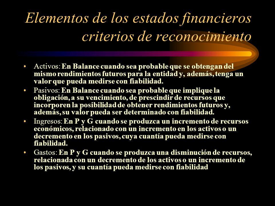 Elementos de los estados financieros criterios de reconocimiento Activos: En Balance cuando sea probable que se obtengan del mismo rendimientos futuros para la entidad y, además, tenga un valor que pueda medirse con fiabilidad.