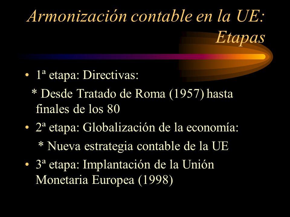 Armonización contable en la UE: Etapas 1ª etapa: Directivas: * Desde Tratado de Roma (1957) hasta finales de los 80 2ª etapa: Globalización de la economía: * Nueva estrategia contable de la UE 3ª etapa: Implantación de la Unión Monetaria Europea (1998)