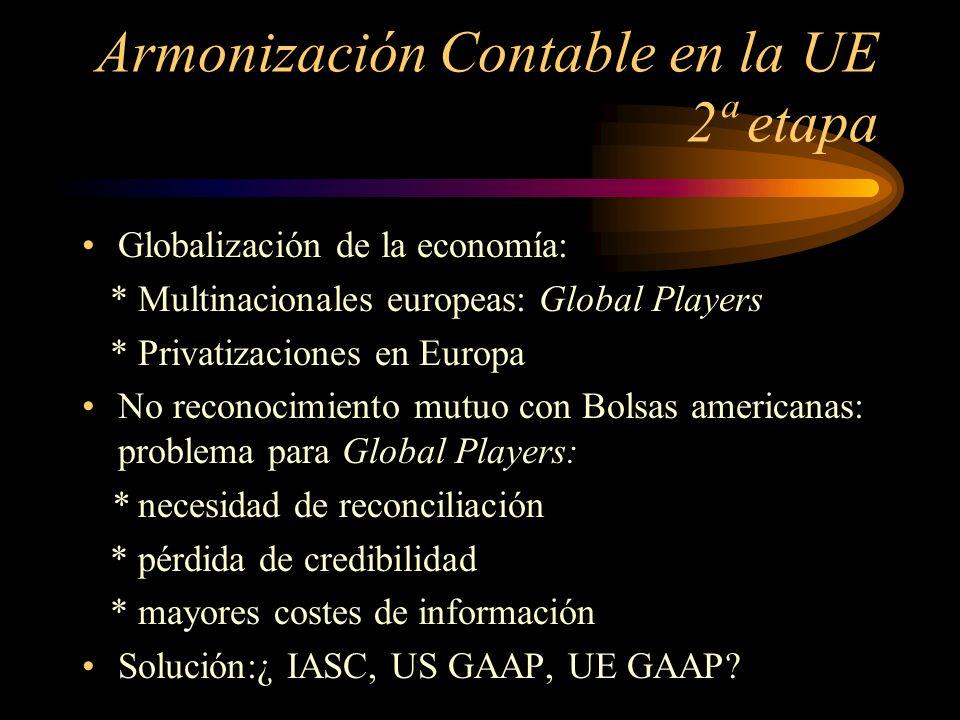 Nueva estrategia contable de la UE: (I) Declaración Factores desencadenantes: * demandas de Global players * acuerdo IASC/IOSCO (julio 1995) * incapacidad de las Directivas * incipiente participación en IASC Cambio de estrategia (septiembre 1995) * no más Directivas * adopción IAS: compatibilidad con Directivas * cuentas consolidadas de Global players