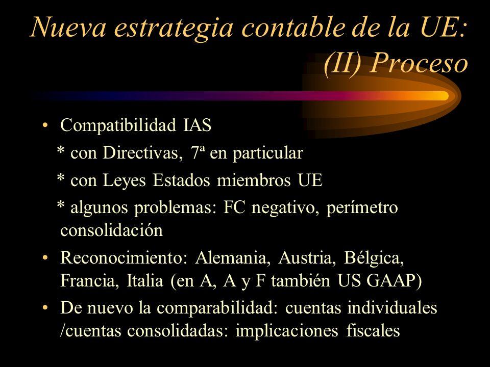 Nueva estrategia contable de la UE: (II) Proceso Compatibilidad IAS * con Directivas, 7ª en particular * con Leyes Estados miembros UE * algunos problemas: FC negativo, perímetro consolidación Reconocimiento: Alemania, Austria, Bélgica, Francia, Italia (en A, A y F también US GAAP) De nuevo la comparabilidad: cuentas individuales /cuentas consolidadas: implicaciones fiscales