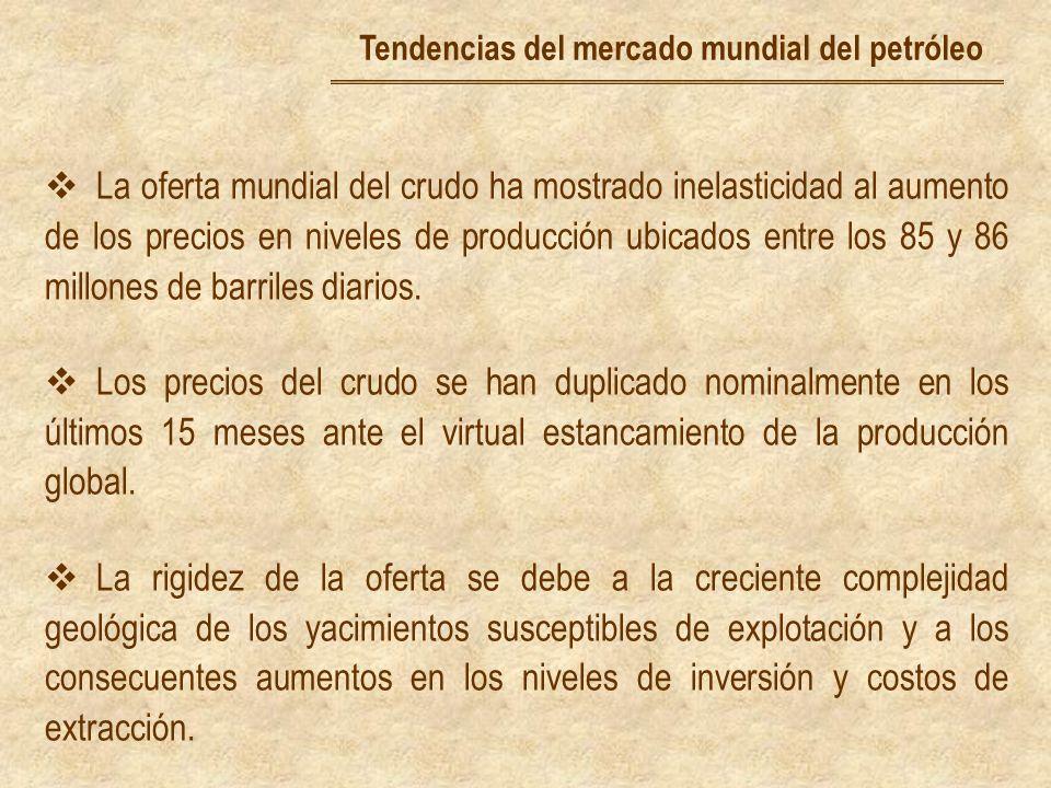 La oferta mundial del crudo ha mostrado inelasticidad al aumento de los precios en niveles de producción ubicados entre los 85 y 86 millones de barril