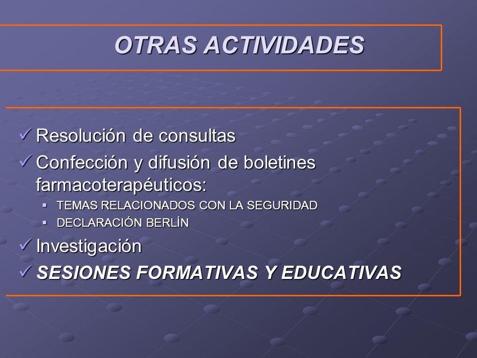 OTRAS ACTIVIDADES Resolución de consultas Resolución de consultas Confección y difusión de boletines farmacoterapéuticos: Confección y difusión de boletines farmacoterapéuticos: TEMAS RELACIONADOS CON LA SEGURIDAD TEMAS RELACIONADOS CON LA SEGURIDAD DECLARACIÓN BERLÍN DECLARACIÓN BERLÍN Investigación Investigación SESIONES FORMATIVAS Y EDUCATIVAS SESIONES FORMATIVAS Y EDUCATIVAS