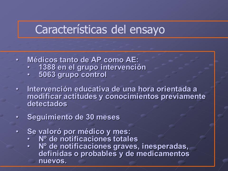 Características del ensayo Médicos tanto de AP como AE:Médicos tanto de AP como AE: 1388 en el grupo intervención1388 en el grupo intervención 5063 gr